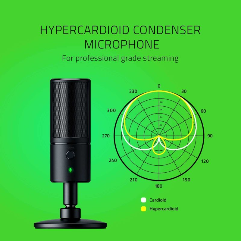Razer Seiren Emote Microphone with Emoticons, Wireless, Black
